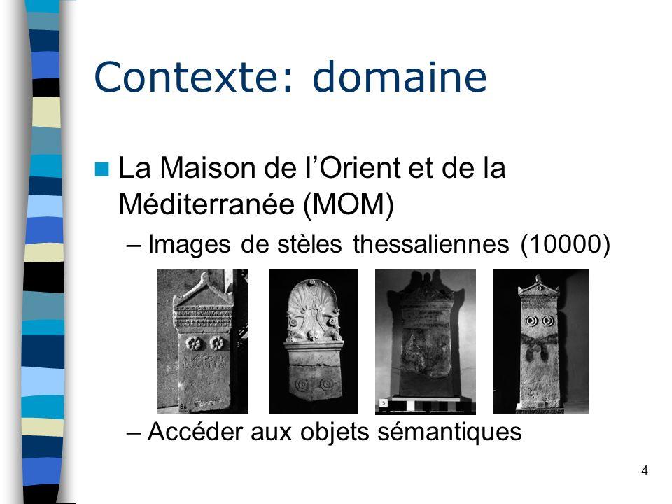 4 Contexte: domaine La Maison de lOrient et de la Méditerranée (MOM) –Images de stèles thessaliennes (10000) –Accéder aux objets sémantiques