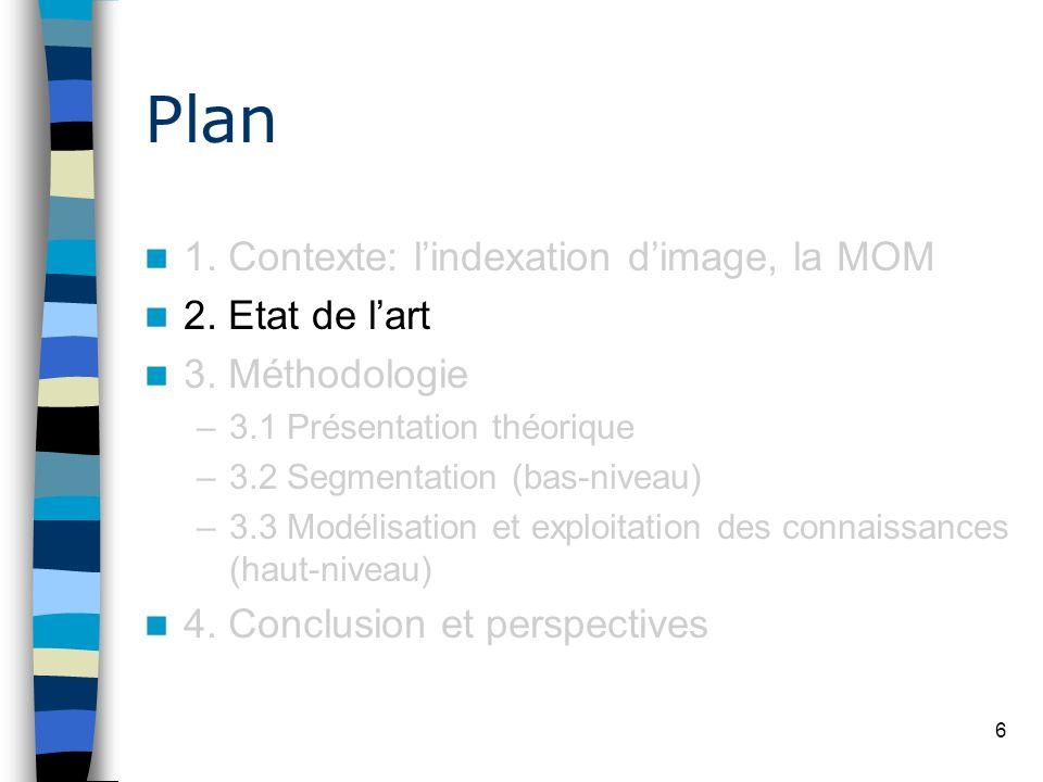 6 Plan 1. Contexte: lindexation dimage, la MOM 2. Etat de lart 3. Méthodologie –3.1 Présentation théorique –3.2 Segmentation (bas-niveau) –3.3 Modélis
