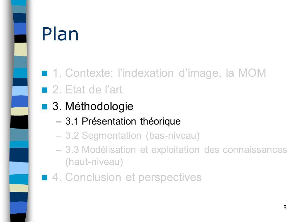 8 Plan 1. Contexte: lindexation dimage, la MOM 2. Etat de lart 3. Méthodologie –3.1 Présentation théorique –3.2 Segmentation (bas-niveau) –3.3 Modélis