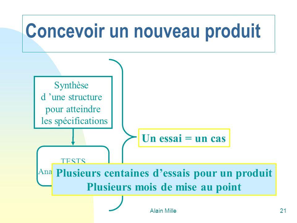 Alain Mille21 Synthèse d une structure pour atteindre les spécifications TESTS Analyse des résultats Un essai = un cas Concevoir un nouveau produit Pl