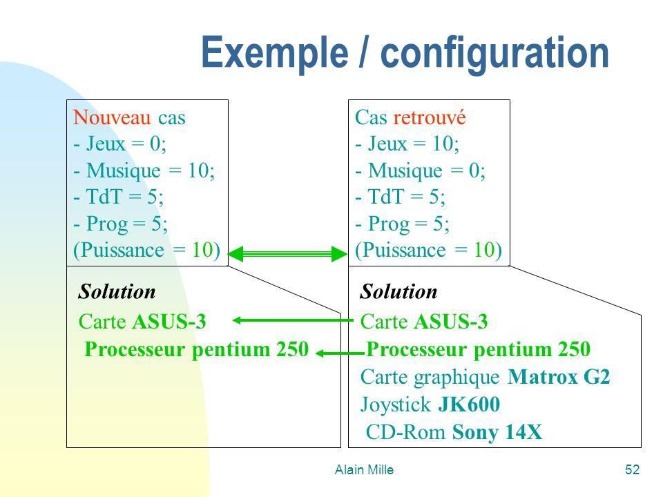 Alain Mille52 Exemple / configuration Nouveau cas - Jeux = 0; - Musique = 10; - TdT = 5; - Prog = 5; (Puissance = 10) Cas retrouvé - Jeux = 10; - Musi