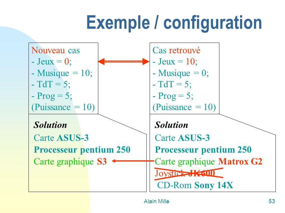 Alain Mille53 Exemple / configuration Nouveau cas - Jeux = 0; - Musique = 10; - TdT = 5; - Prog = 5; (Puissance = 10) Cas retrouvé - Jeux = 10; - Musi