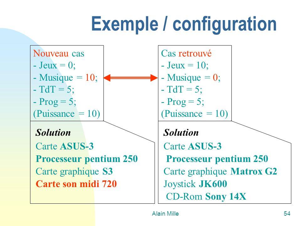 Alain Mille54 Exemple / configuration Nouveau cas - Jeux = 0; - Musique = 10; - TdT = 5; - Prog = 5; (Puissance = 10) Cas retrouvé - Jeux = 10; - Musi