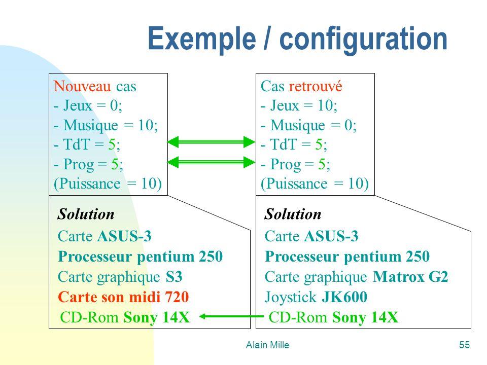 Alain Mille55 Exemple / configuration Nouveau cas - Jeux = 0; - Musique = 10; - TdT = 5; - Prog = 5; (Puissance = 10) Cas retrouvé - Jeux = 10; - Musi