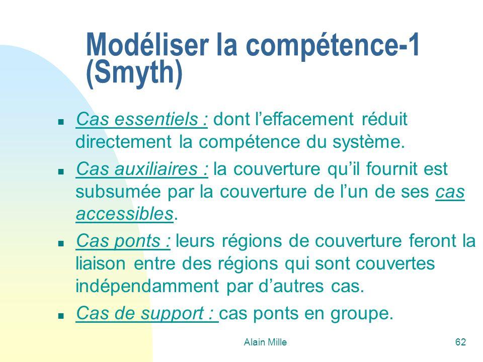 Alain Mille62 Modéliser la compétence-1 (Smyth) n Cas essentiels : dont leffacement réduit directement la compétence du système. n Cas auxiliaires : l