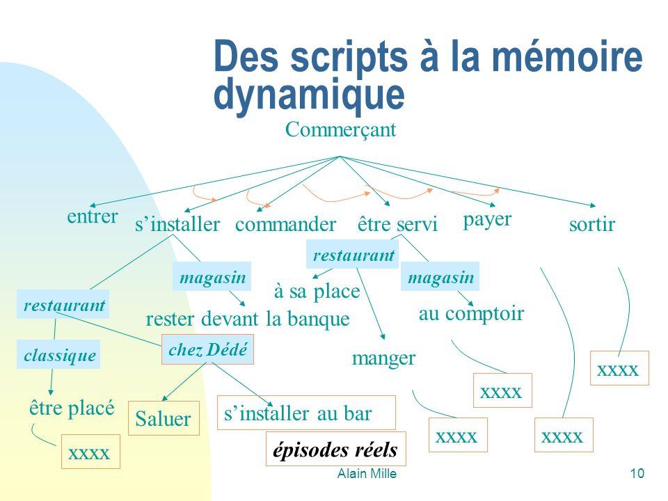 Alain Mille10 Des scripts à la mémoire dynamique Commerçant entrer sinstallercommanderêtre servi payer sortir être placé rester devant la banque magas