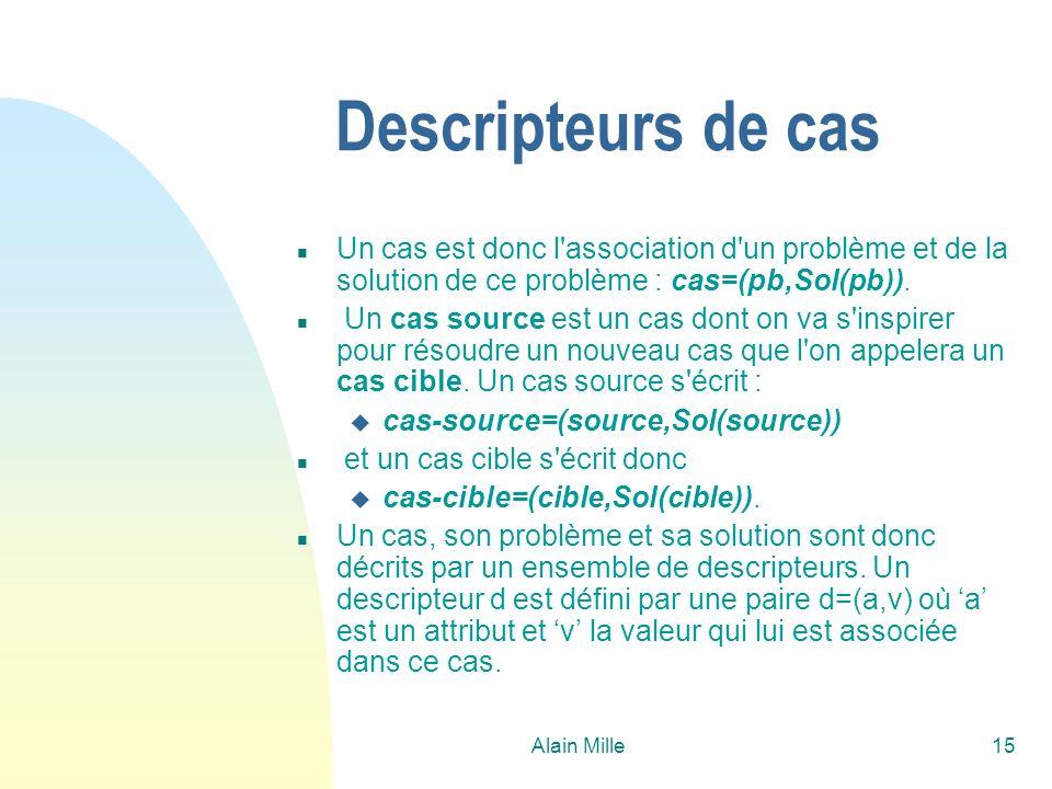 Alain Mille15 Descripteurs de cas n Un cas est donc l'association d'un problème et de la solution de ce problème : cas=(pb,Sol(pb)). n Un cas source e