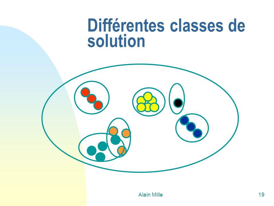 Alain Mille19 Différentes classes de solution