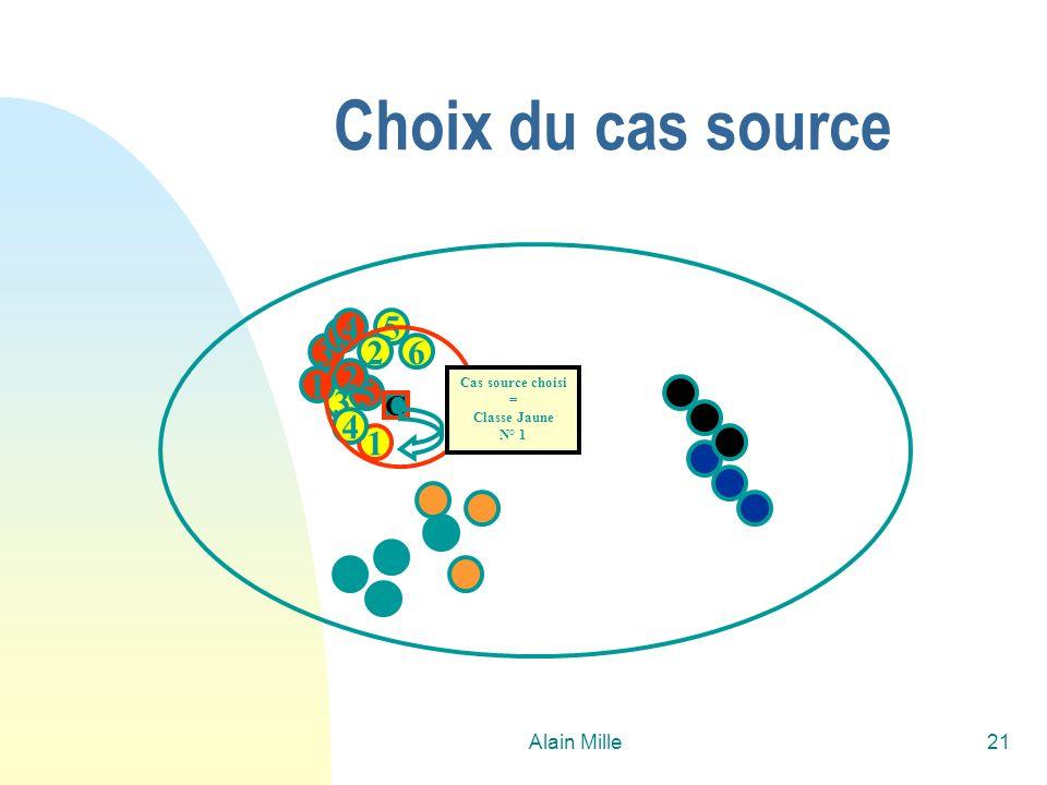 Alain Mille21 3 5 1 6 4 2 3 6 5 2 4 1 C Cas source choisi = Classe Jaune N° 1 Choix du cas source