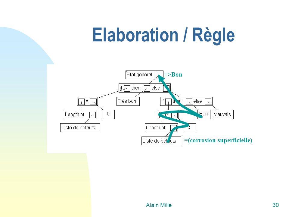 Alain Mille30 Elaboration / Règle =(corrosion superficielle) =>Bon