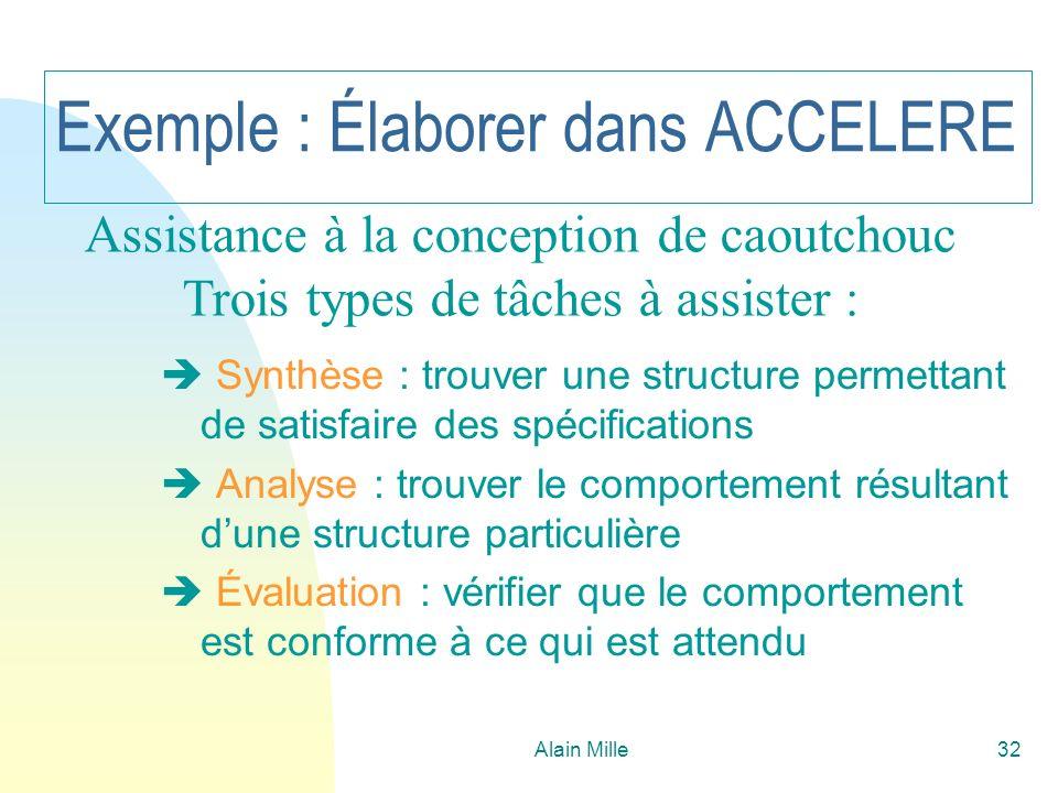 Alain Mille32 Exemple : Élaborer dans ACCELERE Synthèse : trouver une structure permettant de satisfaire des spécifications Analyse : trouver le compo
