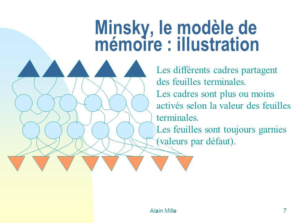 Alain Mille8 Minsky, le modèle de mémoire : processus n Les cadres sont des situations « idéales »regroupées en hiérarchie et sont reliés par les différences qui les séparent.
