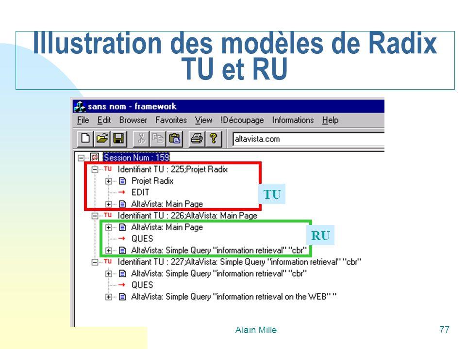 Alain Mille77 Illustration des modèles de Radix TU et RU TU RU