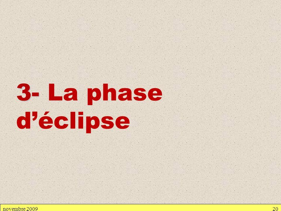 novembre 200920 3- 3- La phase déclipse