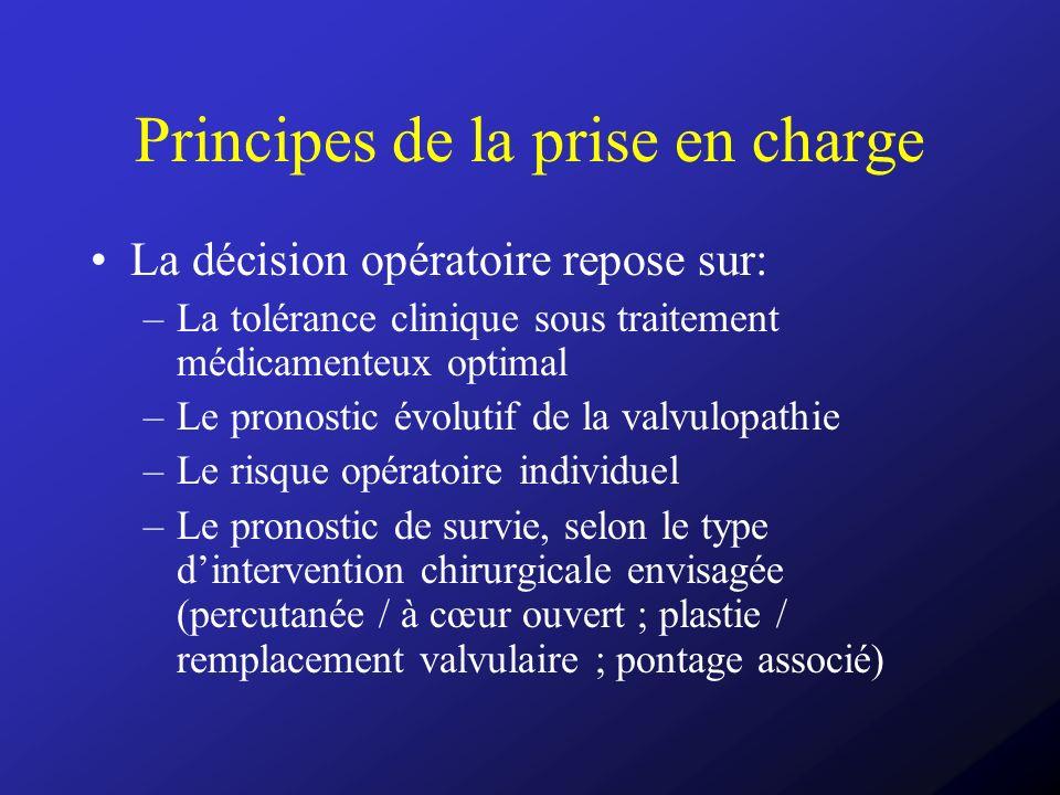 Principes de la prise en charge La décision opératoire repose sur: –La tolérance clinique sous traitement médicamenteux optimal –Le pronostic évolutif