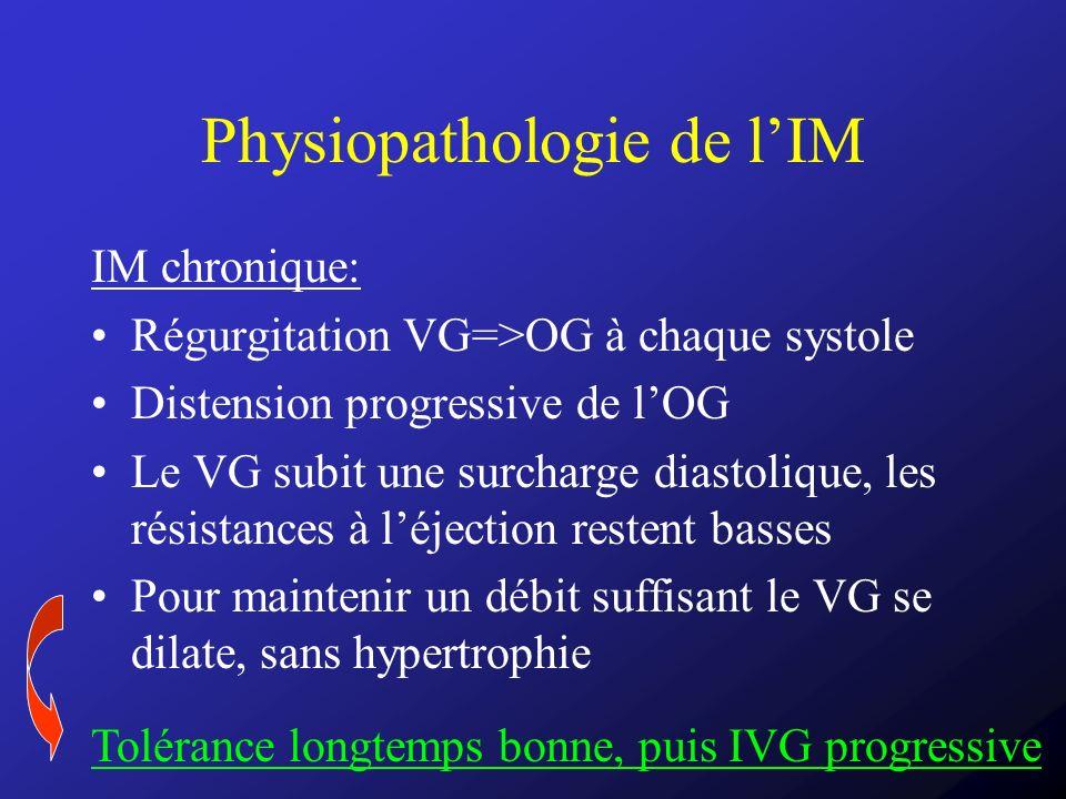 Physiopathologie de lIM IM chronique: Régurgitation VG=>OG à chaque systole Distension progressive de lOG Le VG subit une surcharge diastolique, les r