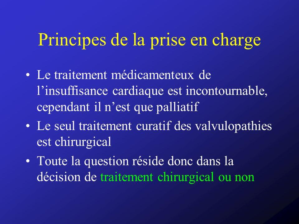 Principes de la prise en charge Le traitement médicamenteux de linsuffisance cardiaque est incontournable, cependant il nest que palliatif Le seul tra