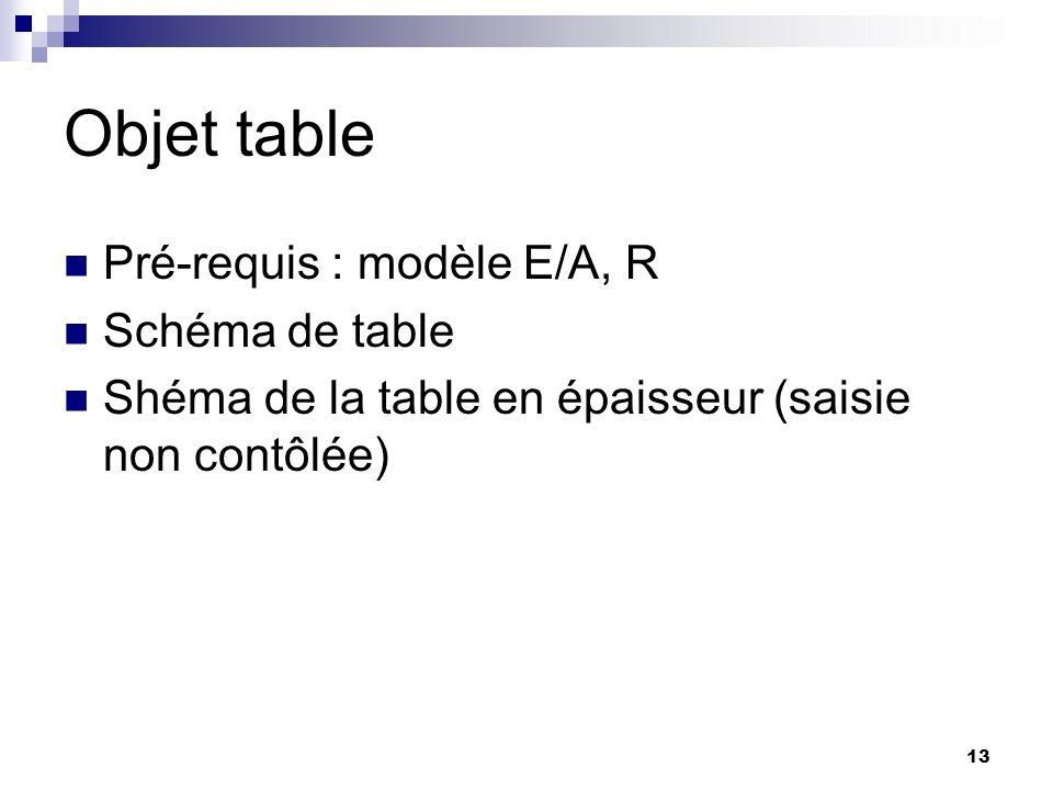 13 Objet table Pré-requis : modèle E/A, R Schéma de table Shéma de la table en épaisseur (saisie non contôlée)