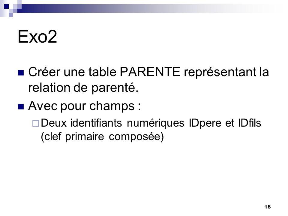18 Exo2 Créer une table PARENTE représentant la relation de parenté.