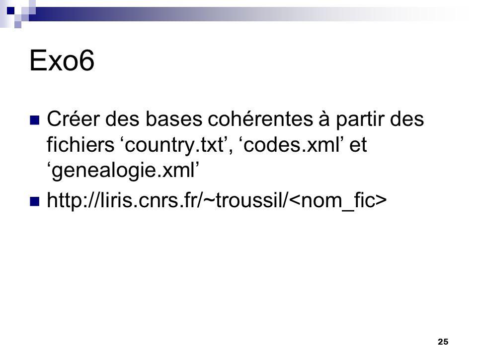 25 Exo6 Créer des bases cohérentes à partir des fichiers country.txt, codes.xml et genealogie.xml http://liris.cnrs.fr/~troussil/