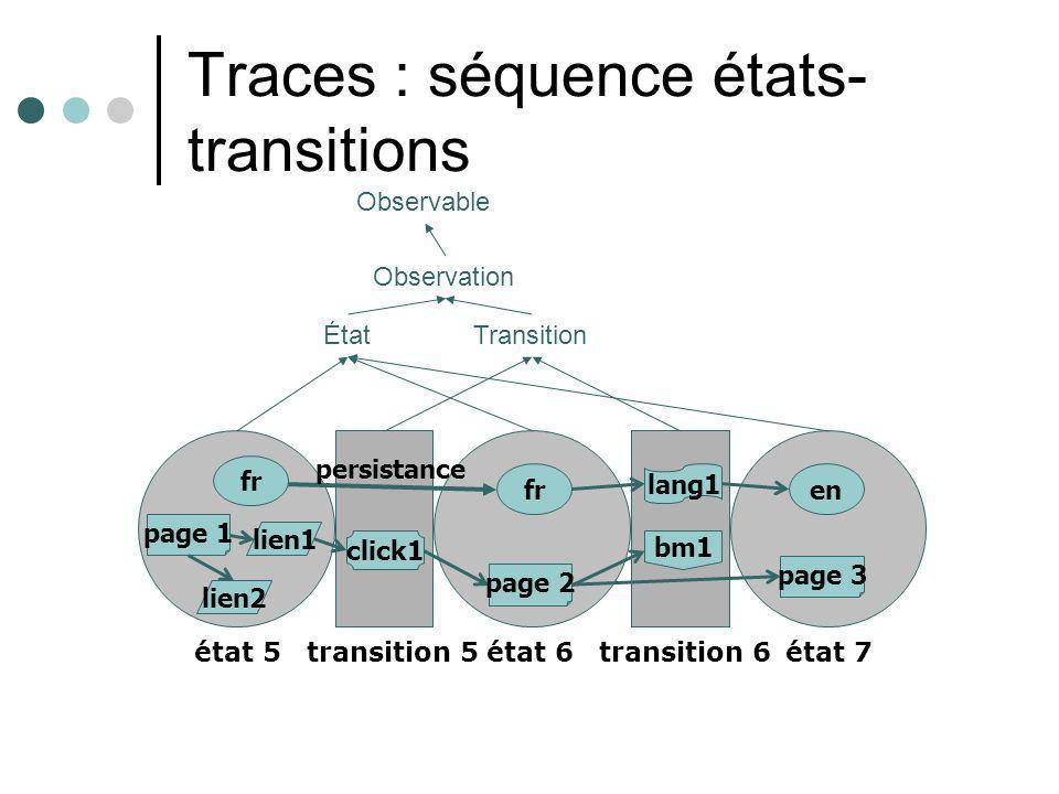 Traces : séquence états- transitions état 5transition 5état 6état 7transition 6 page 1 fr lien1 lien2 click1 page 2 fr bm1 page 3 en lang1 persistance Observable Observation TransitionÉtat