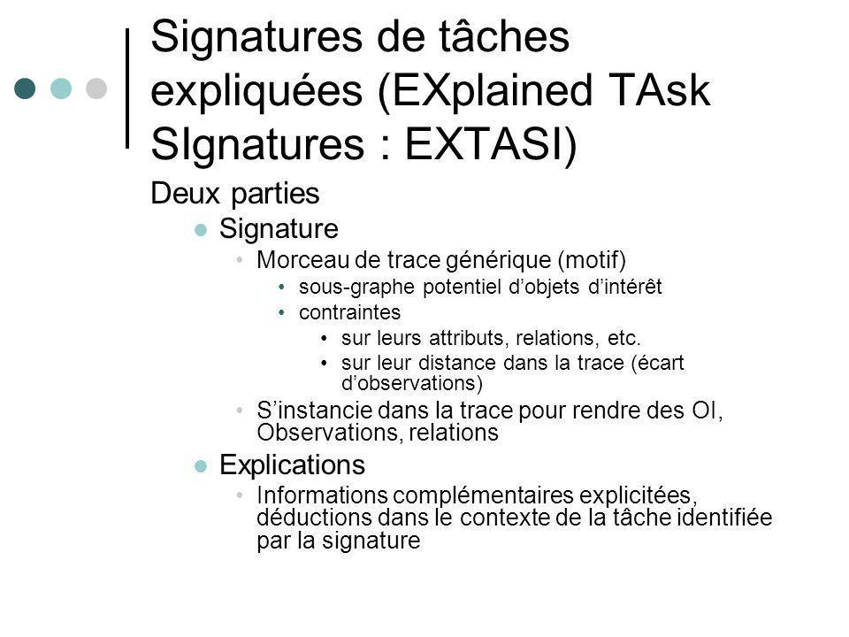 Signatures de tâches expliquées (EXplained TAsk SIgnatures : EXTASI) Deux parties Signature Morceau de trace générique (motif) sous-graphe potentiel dobjets dintérêt contraintes sur leurs attributs, relations, etc.