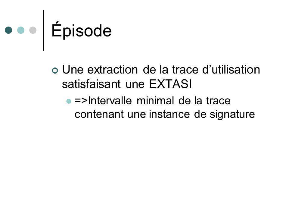 Épisode Une extraction de la trace dutilisation satisfaisant une EXTASI =>Intervalle minimal de la trace contenant une instance de signature