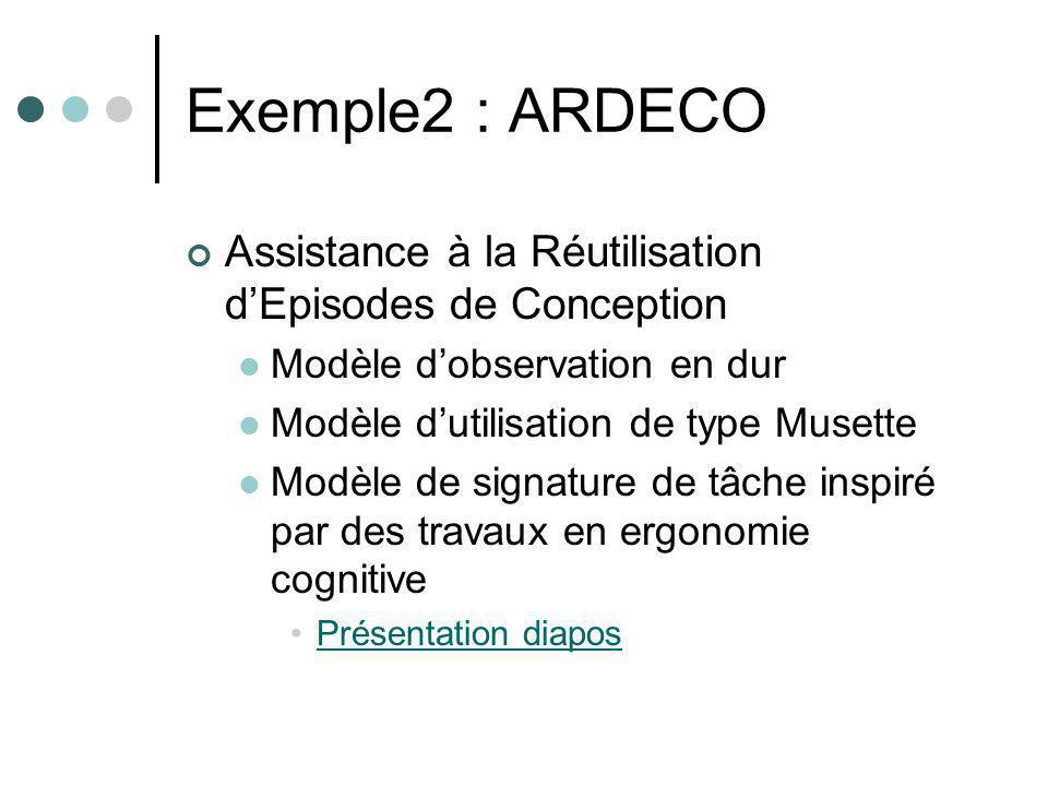 Exemple2 : ARDECO Assistance à la Réutilisation dEpisodes de Conception Modèle dobservation en dur Modèle dutilisation de type Musette Modèle de signature de tâche inspiré par des travaux en ergonomie cognitive Présentation diapos