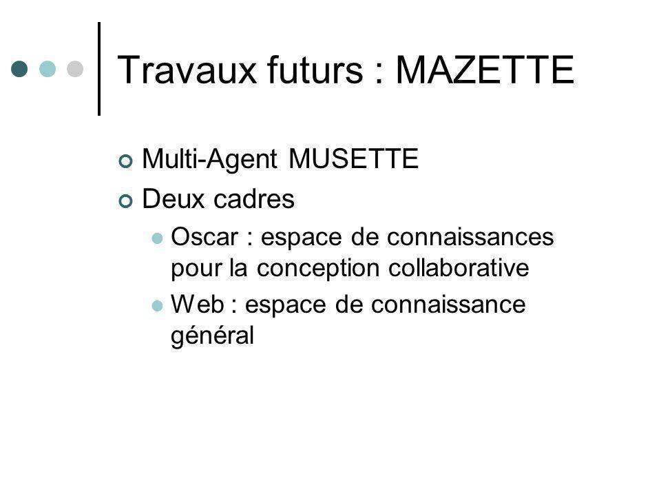Travaux futurs : MAZETTE Multi-Agent MUSETTE Deux cadres Oscar : espace de connaissances pour la conception collaborative Web : espace de connaissance général