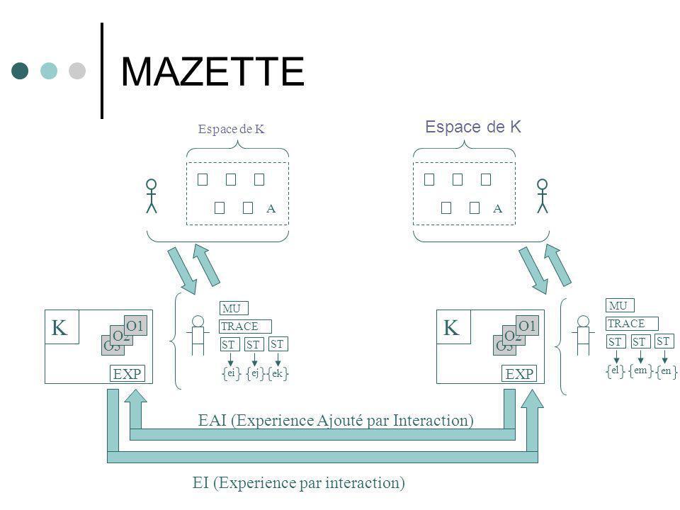 elem en MU TRACE ST KK A Espace de K A eiej ek MU TRACE ST EXP O3 O2 O1 O3 O2 O1 EI (Experience par interaction) EAI (Experience Ajouté par Interaction) MAZETTE