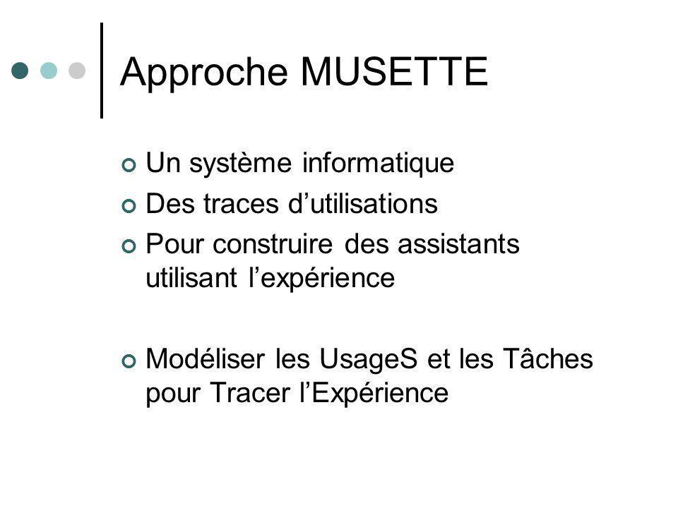 Approche MUSETTE Un système informatique Des traces dutilisations Pour construire des assistants utilisant lexpérience Modéliser les UsageS et les Tâches pour Tracer lExpérience