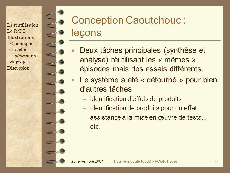 26 novembre 2004Pour le module RC02 RACOR Troyes11 Conception Caoutchouc : leçons Deux tâches principales (synthèse et analyse) réutilisant les « mêmes » épisodes mais des essais différents.
