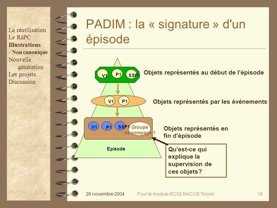 26 novembre 2004Pour le module RC02 RACOR Troyes16 PADIM : la « signature » d un épisode P1 V1 P1 SSP1 Groupe de pompage 1 SSP1 Episode Objets représentés par les événements Objets représentés en fin d épisode Qu est-ce qui explique la supervision de ces objets.