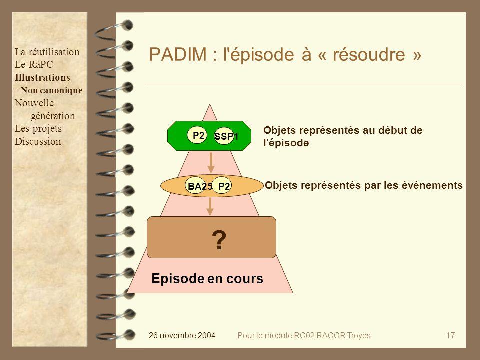 26 novembre 2004Pour le module RC02 RACOR Troyes17 PADIM : l épisode à « résoudre » P1 BA25 P2 SSP1 Episode en cours Objets représentés par les événements .