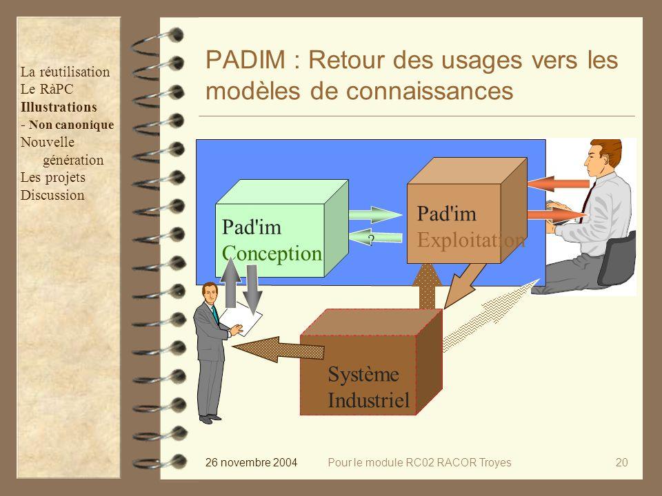 26 novembre 2004Pour le module RC02 RACOR Troyes20 PADIM : Retour des usages vers les modèles de connaissances Système Industriel .