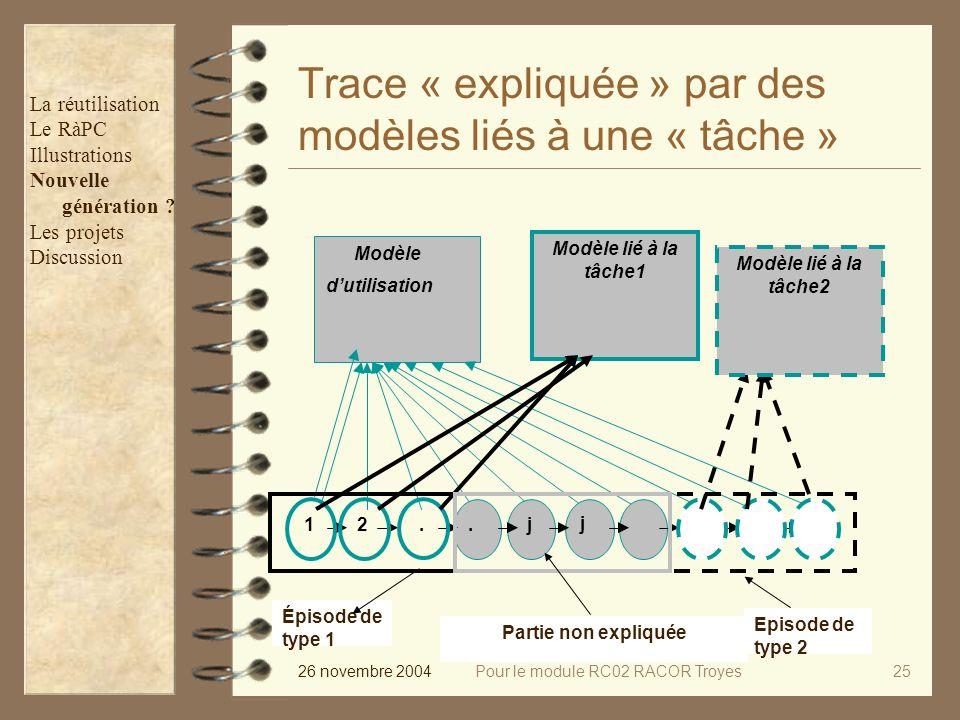26 novembre 2004Pour le module RC02 RACOR Troyes25 Trace « expliquée » par des modèles liés à une « tâche » Modèle dutilisation 2...N.1 j j Modèle lié à la tâche1 Modèle lié à la tâche2 Épisode de type 1 Episode de type 2 Partie non expliquée La réutilisation Le RàPC Illustrations Nouvelle génération .