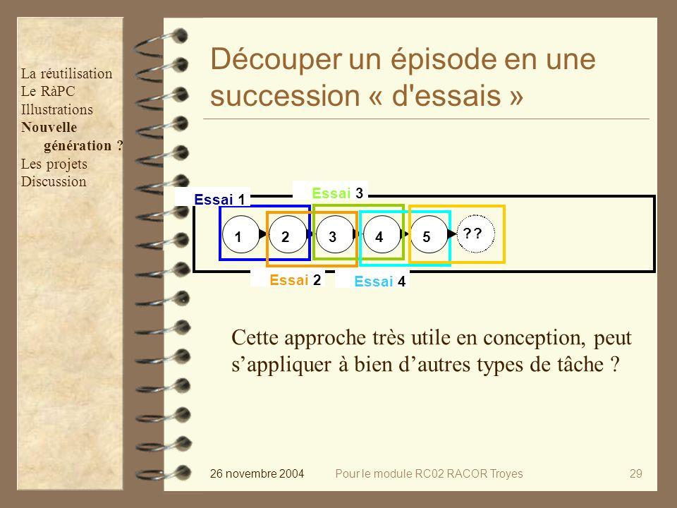 26 novembre 2004Pour le module RC02 RACOR Troyes29 Découper un épisode en une succession « d essais » 12345 Essai 1 Essai 2 Essai 3 Essai 4 .