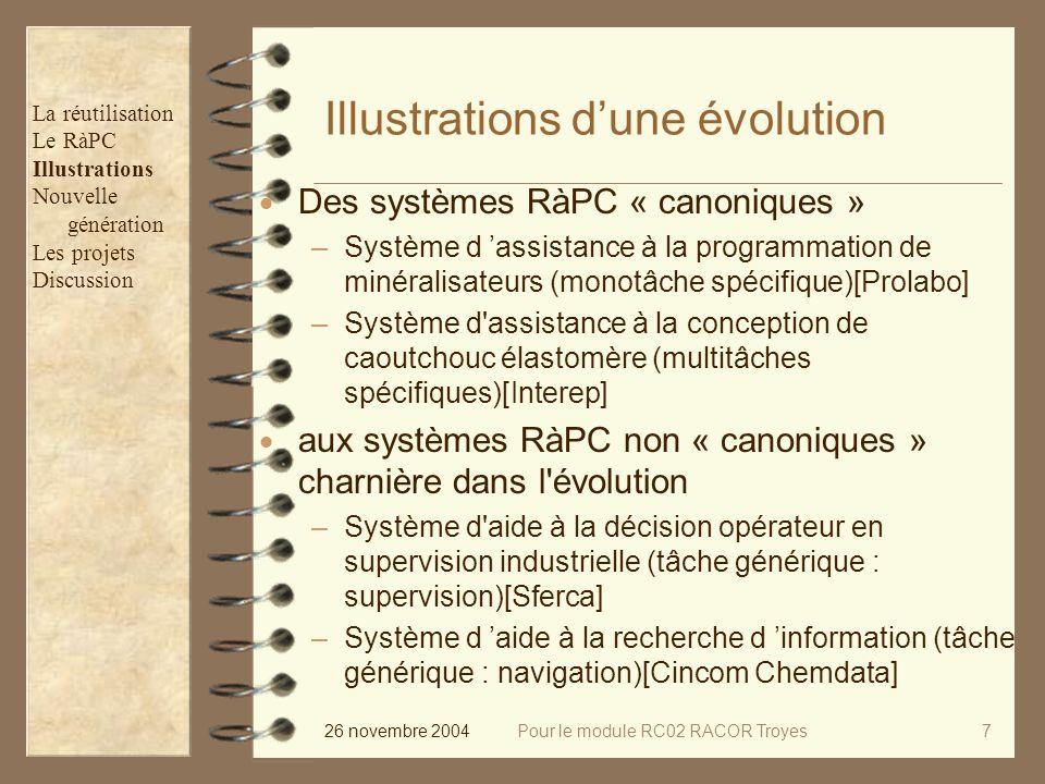 26 novembre 2004Pour le module RC02 RACOR Troyes7 Illustrations dune évolution Des systèmes RàPC « canoniques » –Système d assistance à la programmation de minéralisateurs (monotâche spécifique)[Prolabo] –Système d assistance à la conception de caoutchouc élastomère (multitâches spécifiques)[Interep] aux systèmes RàPC non « canoniques » charnière dans l évolution –Système d aide à la décision opérateur en supervision industrielle (tâche générique : supervision)[Sferca] –Système d aide à la recherche d information (tâche générique : navigation)[Cincom Chemdata] La réutilisation Le RàPC Illustrations Nouvelle génération Les projets Discussion