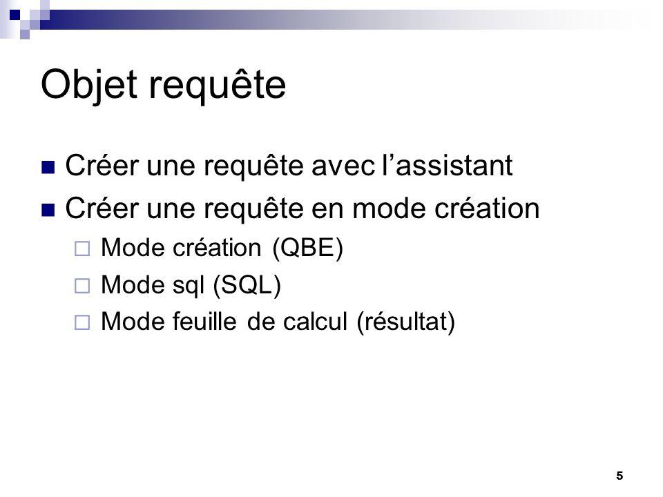 5 Objet requête Créer une requête avec lassistant Créer une requête en mode création Mode création (QBE) Mode sql (SQL) Mode feuille de calcul (résult