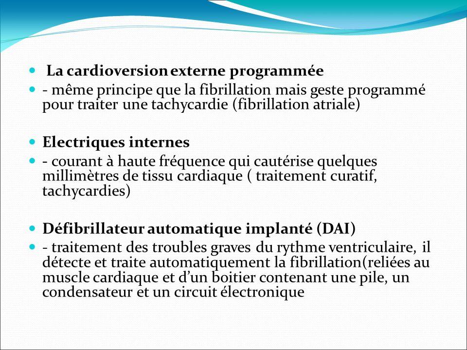 La cardioversion externe programmée - même principe que la fibrillation mais geste programmé pour traiter une tachycardie (fibrillation atriale) Elect