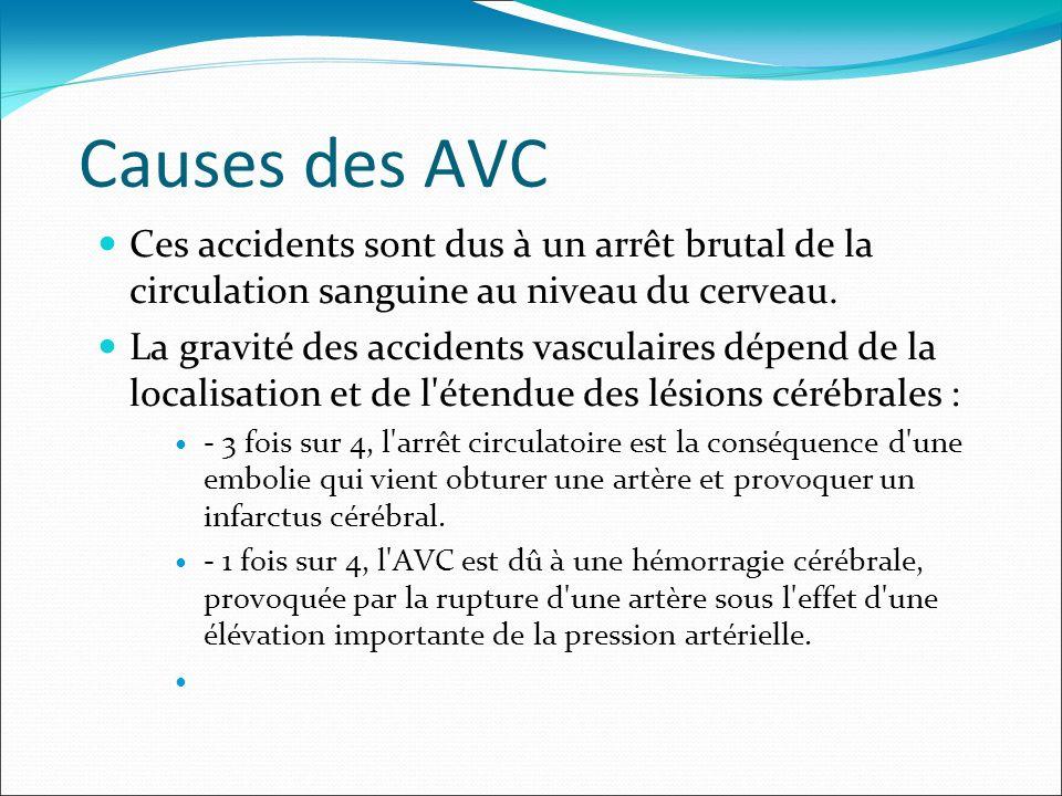 Causes des AVC Ces accidents sont dus à un arrêt brutal de la circulation sanguine au niveau du cerveau. La gravité des accidents vasculaires dépend d