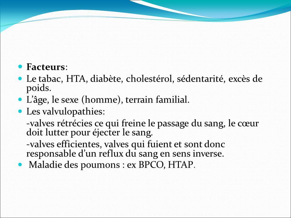 Facteurs: Le tabac, HTA, diabète, cholestérol, sédentarité, excès de poids. Lâge, le sexe (homme), terrain familial. Les valvulopathies: -valves rétré