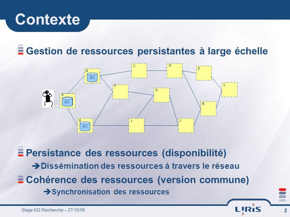 Stage M2 Recherche – 27/10/06 2 Contexte Gestion de ressources persistantes à large échelle Persistance des ressources (disponibilité) Dissémination d