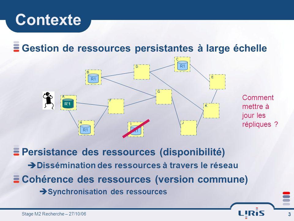 Stage M2 Recherche – 27/10/06 3 Contexte Gestion de ressources persistantes à large échelle Persistance des ressources (disponibilité) Dissémination d