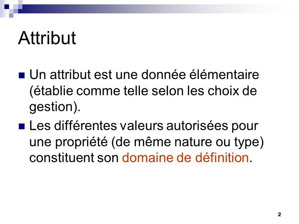 2 Attribut Un attribut est une donnée élémentaire (établie comme telle selon les choix de gestion). Les différentes valeurs autorisées pour une propri