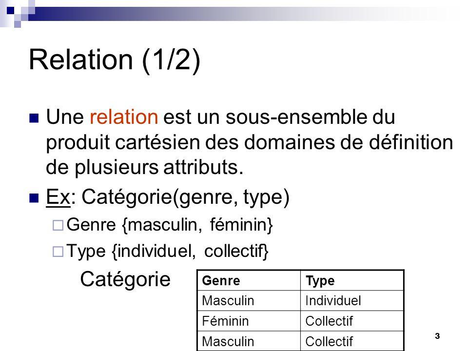 3 Relation (1/2) Une relation est un sous-ensemble du produit cartésien des domaines de définition de plusieurs attributs. Ex: Catégorie(genre, type)