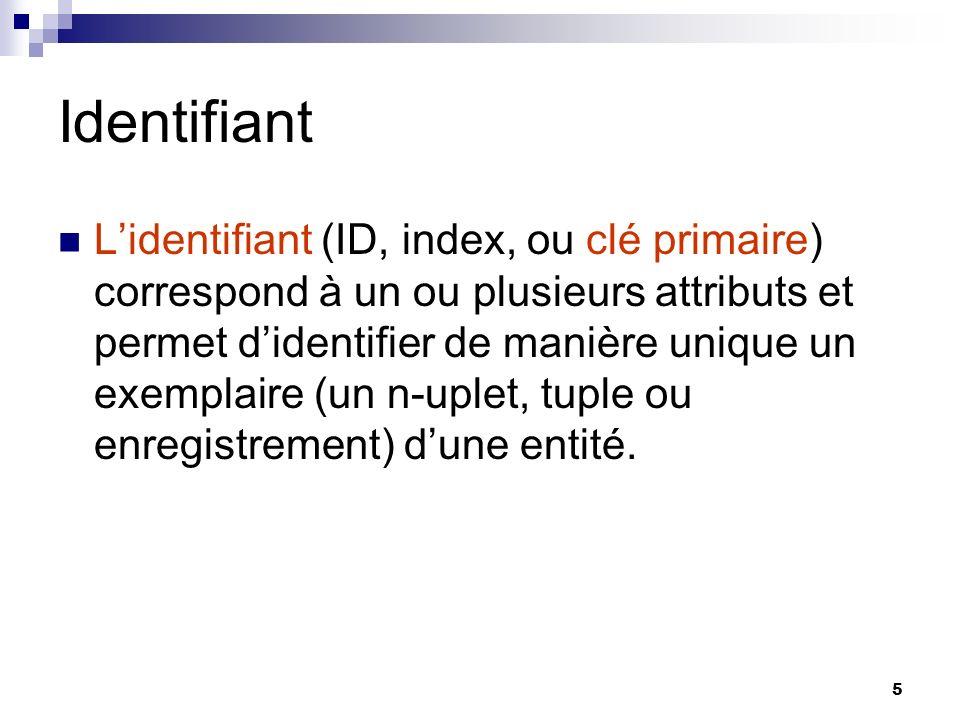 5 Identifiant Lidentifiant (ID, index, ou clé primaire) correspond à un ou plusieurs attributs et permet didentifier de manière unique un exemplaire (