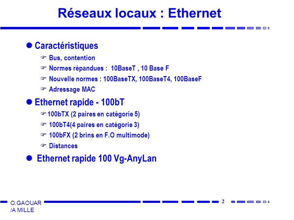 2 O.GAOUAR /A MILLE Réseaux locaux : Ethernet Caractéristiques Bus, contention Normes répandues : 10BaseT, 10 Base F Nouvelle normes : 100BaseTX, 100B