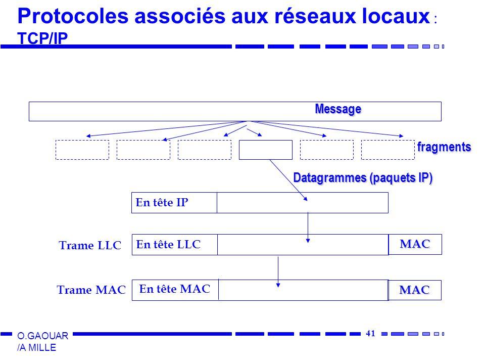 41 O.GAOUAR /A MILLE En tête LLC Trame LLC En tête MAC Trame MAC Protocoles associés aux réseaux locaux : TCP/IPMAC MAC En tête IP fragments Message D