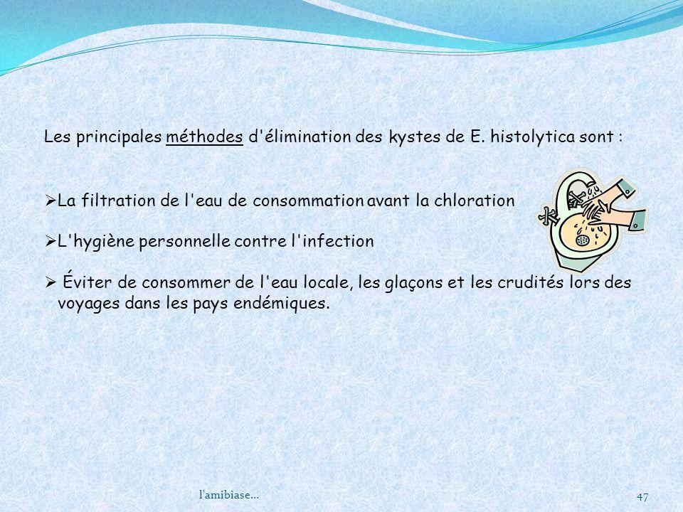 l'amibiase...47 La filtration de l'eau de consommation avant la chloration L'hygiène personnelle contre l'infection Éviter de consommer de l'eau local